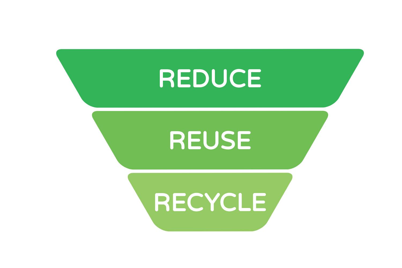2_Green_Recycle_Beitrag_quer Kopie